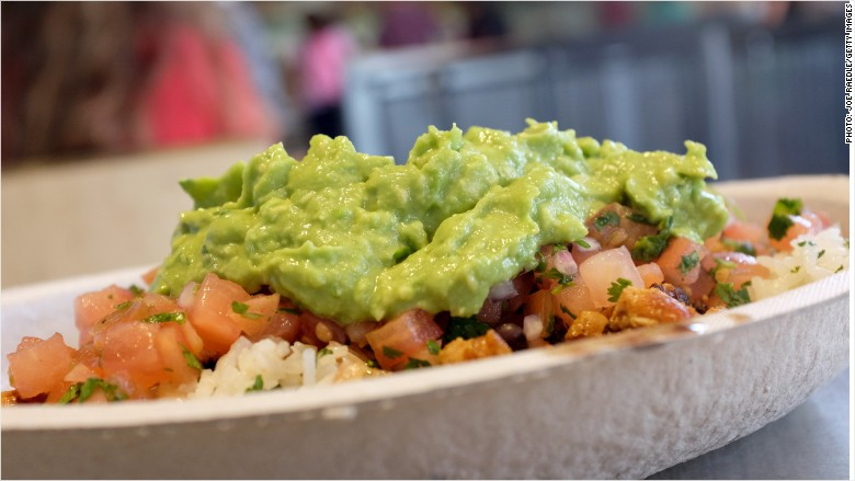 150421180609-chipotle-bowl-780x439