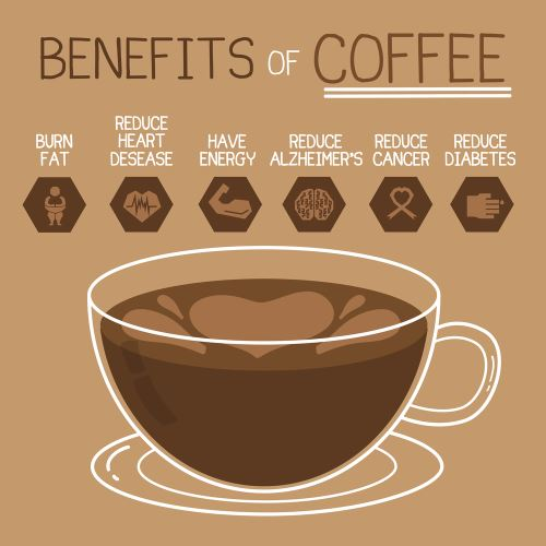 is-coffee-good-for-you