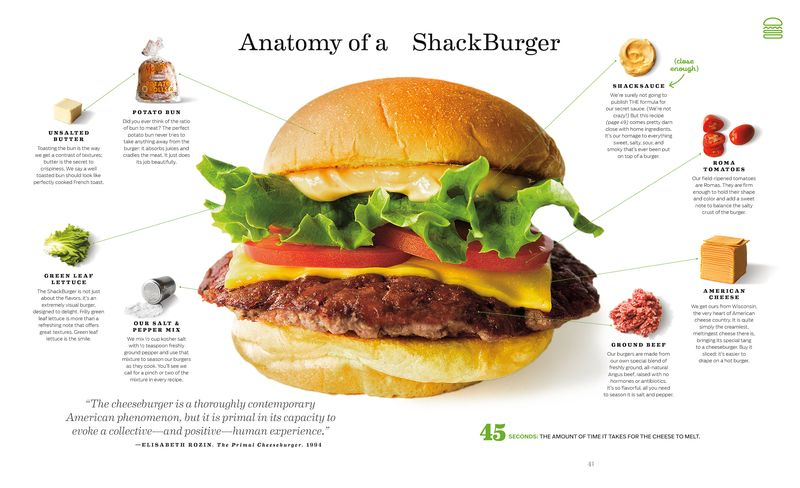 shake_shack_cookbook_shack_burger