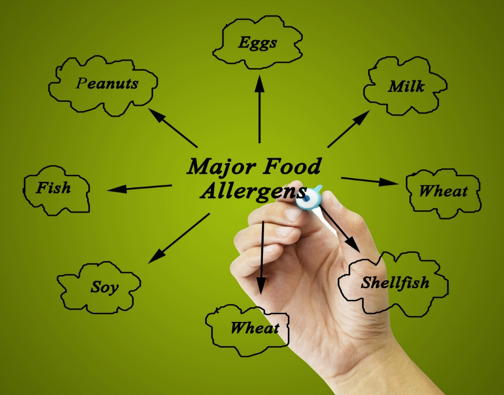 vaccines-cause-food-allergies